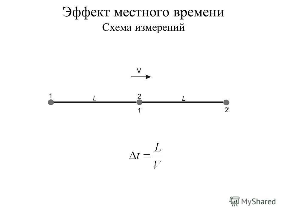 Эффект местного времени Схема измерений
