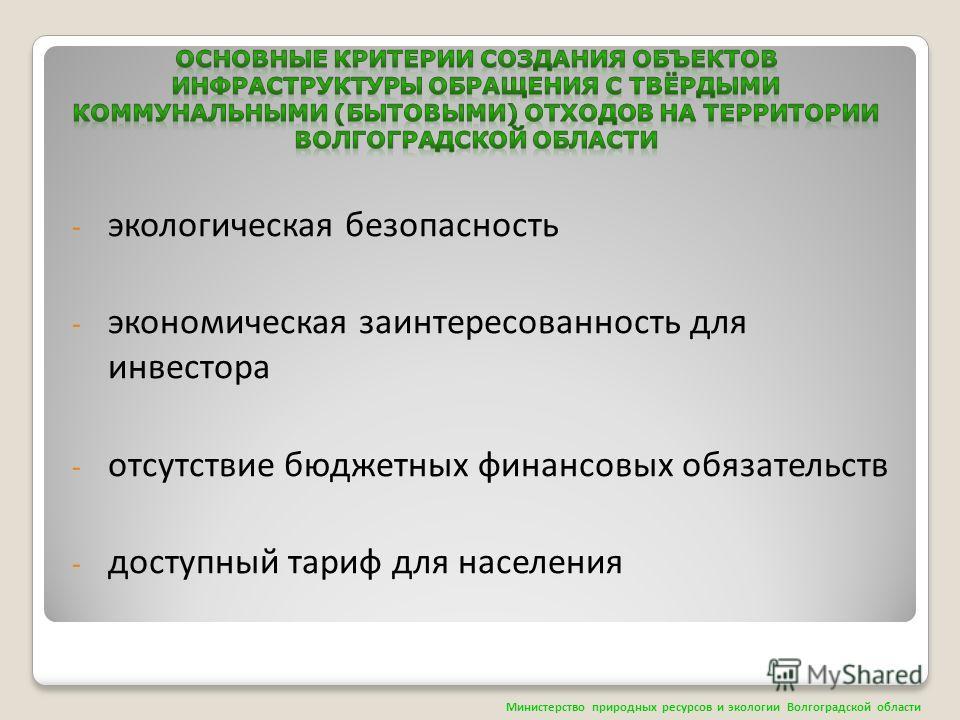 - экологическая безопасность - экономическая заинтересованность для инвестора - отсутствие бюджетных финансовых обязательств - доступный тариф для населения Министерство природных ресурсов и экологии Волгоградской области