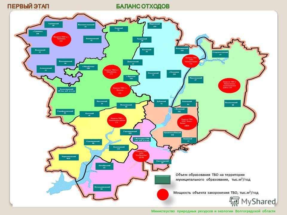 Министерство природных ресурсов и экологии Волгоградской области Объем образования ТБО на территории муниципального образования, тыс.м 3 /год Мощность объекта захоронения ТБО, тыс.м 3 /год