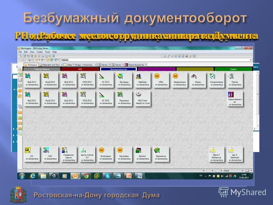 Регистрация входящего и отправка на исполнение Подготовка и регистрация исходящего документа Рабочее место сотрудника аппарата Думы