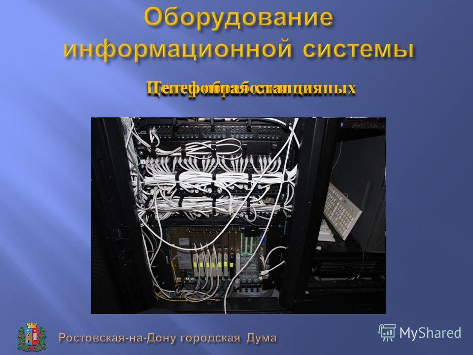 Центр обработки данных Телефонная станция