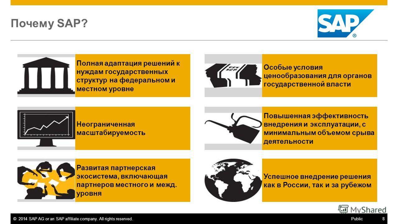 ©2014 SAP AG or an SAP affiliate company. All rights reserved.8 Public Почему SAP? Полная адаптация решений к нуждам государственных структур на федеральном и местном уровне Неограниченная масштабируемость Развитая партнерская экосистема, включающая