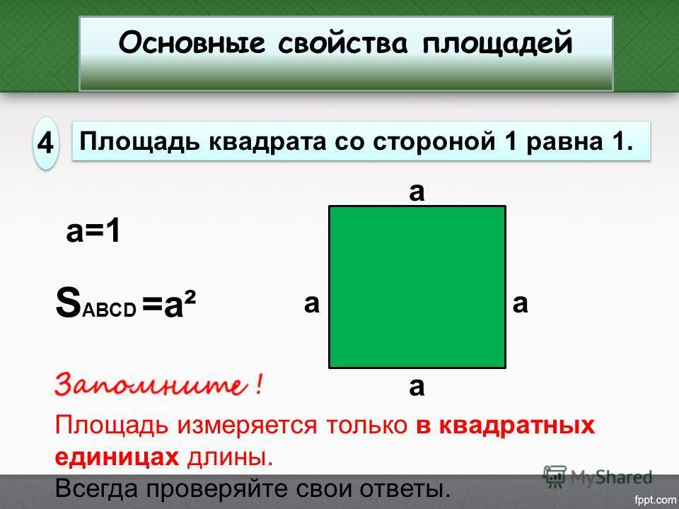 Площадь квадрата со стороной 1 равна 1. 4 4 Основные свойства площадей S АВСD =a² а=1 a a a a Площадь измеряется только в квадратных единицах длины. Всегда проверяйте свои ответы.