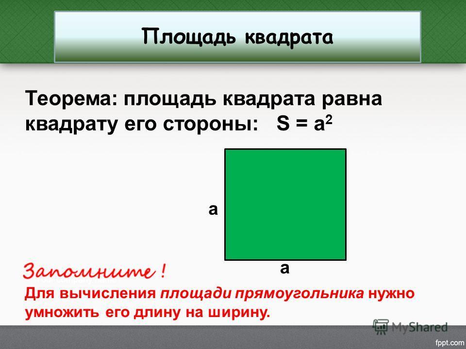 Площадь квадрата Теорема: площадь квадрата равна квадрату его стороны: S = a 2 Для вычисления площади прямоугольника нужно умножить его длину на ширину. a a