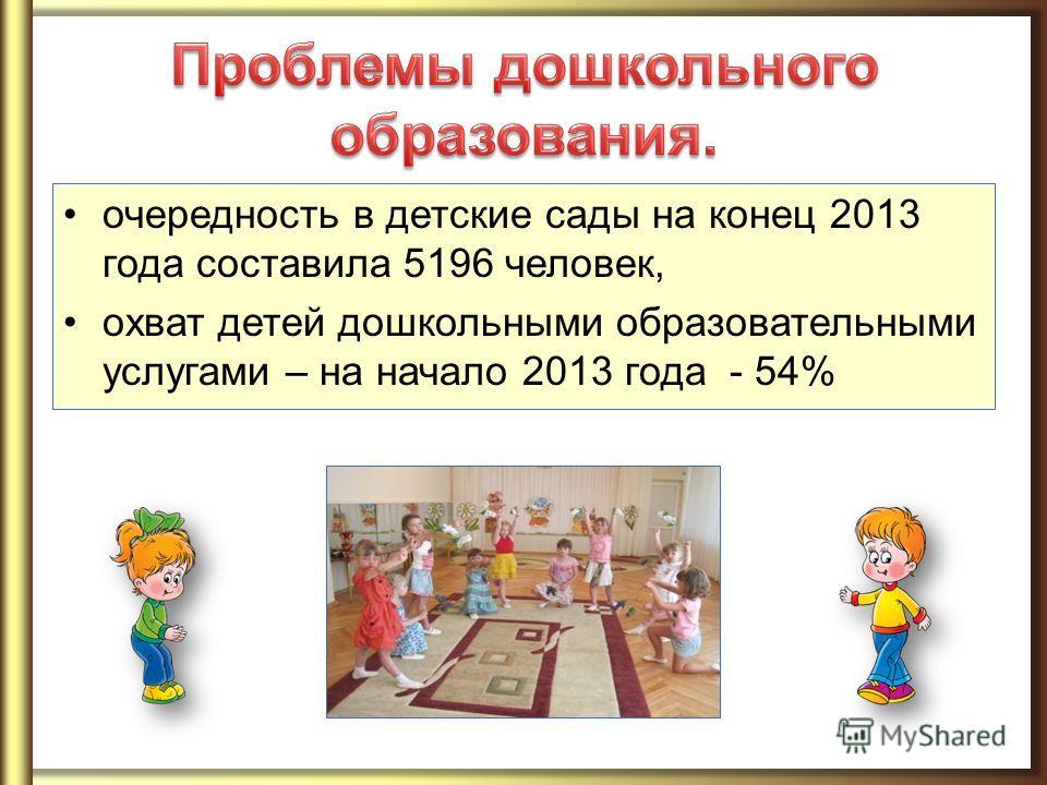 очередность в детские сады на конец 2013 года составила 5196 человек, охват детей дошкольными образовательными услугами – на начало 2013 года - 54%