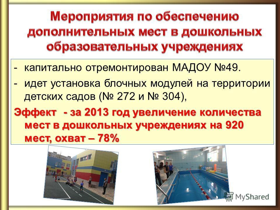 -капитально отремонтирован МАДОУ 49. -идет установка блочных модулей на территории детских садов ( 272 и 304), Эффект - за 2013 год увеличение количества мест в дошкольных учреждениях на 920 мест, охват – 78%