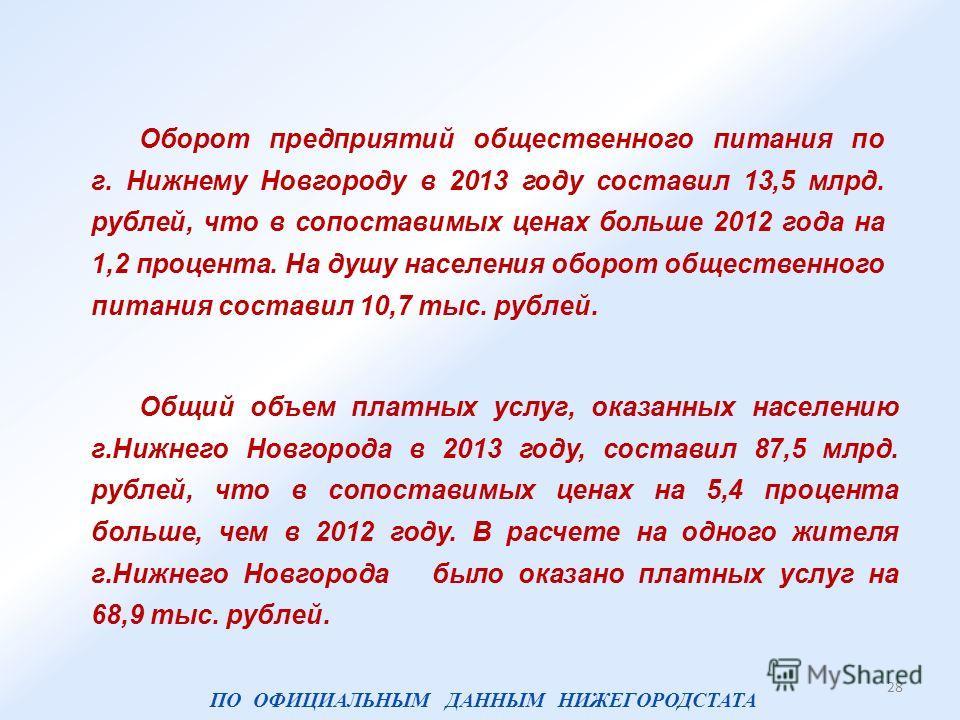 Оборот предприятий общественного питания по г. Нижнему Новгороду в 2013 году составил 13,5 млрд. рублей, что в сопоставимых ценах больше 2012 года на 1,2 процента. На душу населения оборот общественного питания составил 10,7 тыс. рублей. 28 ПО ОФИЦИА