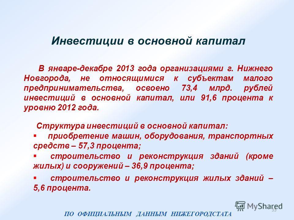 Инвестиции в основной капитал В январе-декабре 2013 года организациями г. Нижнего Новгорода, не относящимися к субъектам малого предпринимательства, освоено 73,4 млрд. рублей инвестиций в основной капитал, или 91,6 процента к уровню 2012 года. Структ