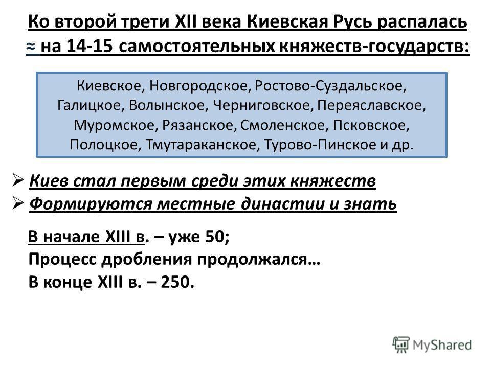 Ко второй трети XII века Киевская Русь распалась на 14-15 самостоятельных княжеств-государств: Киев стал первым среди этих княжеств Формируются местные династии и знать В начале XIII в. – уже 50; Процесс дробления продолжался… В конце XIII в. – 250.