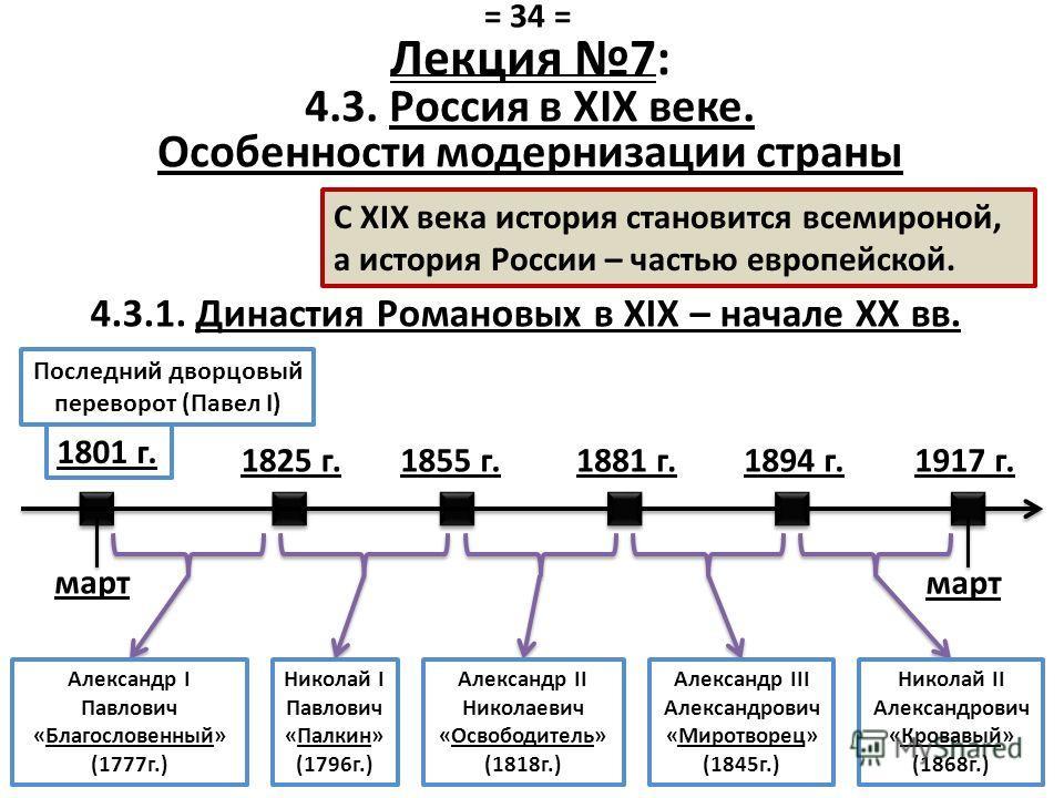 Россия в XIX веке.