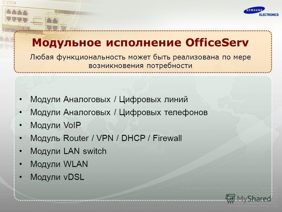 Модульное исполнение OfficeServ Любая функциональность может быть реализована по мере возникновения потребности Модули Аналоговых / Цифровых линий Модули Аналоговых / Цифровых телефонов Модули VoIP Модуль Router / VPN / DHCP / Firewall Модули LAN swi