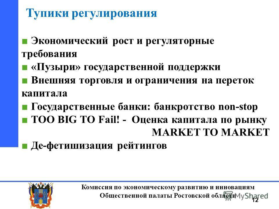 Комиссия по экономическому развитию и инновациям Общественной палаты Ростовской области 12 Экономический рост и регуляторные требования «Пузыри» государственной поддержки Внешняя торговля и ограничения на переток капитала Государственные банки: банкр