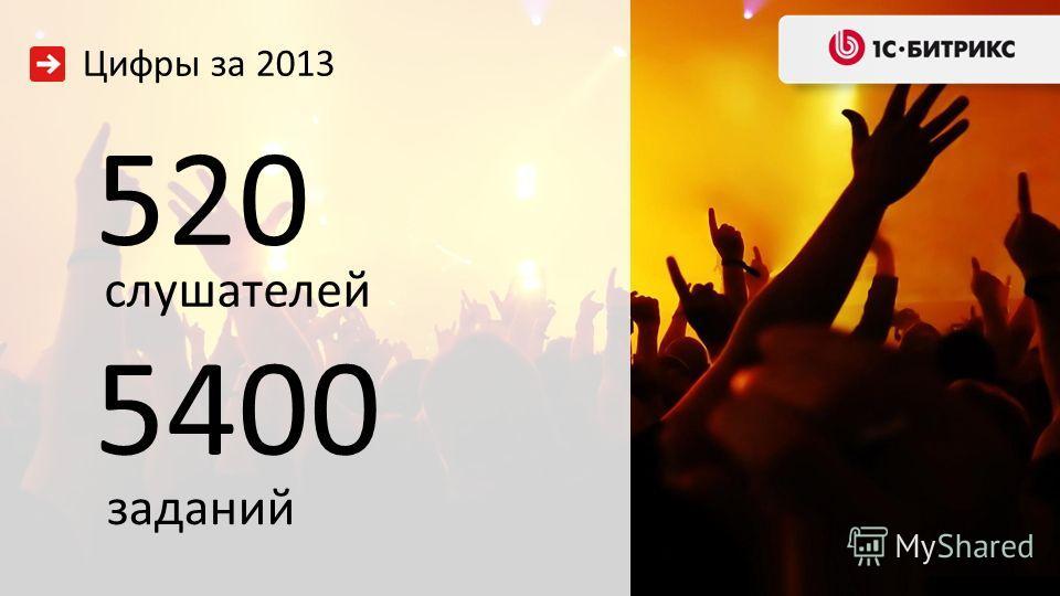 Цифры за 2013 520 слушателей 5400 заданий