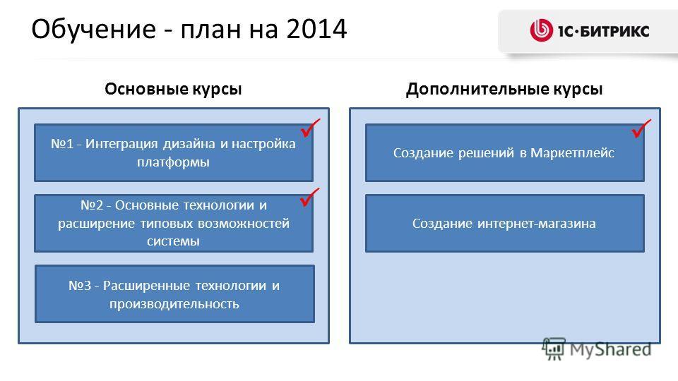 Обучение - план на 2014 1 - Интеграция дизайна и настройка платформы 3 - Расширенные технологии и производительность 2 - Основные технологии и расширение типовых возможностей системы Создание решений в Маркетплейс Создание интернет-магазина Основные