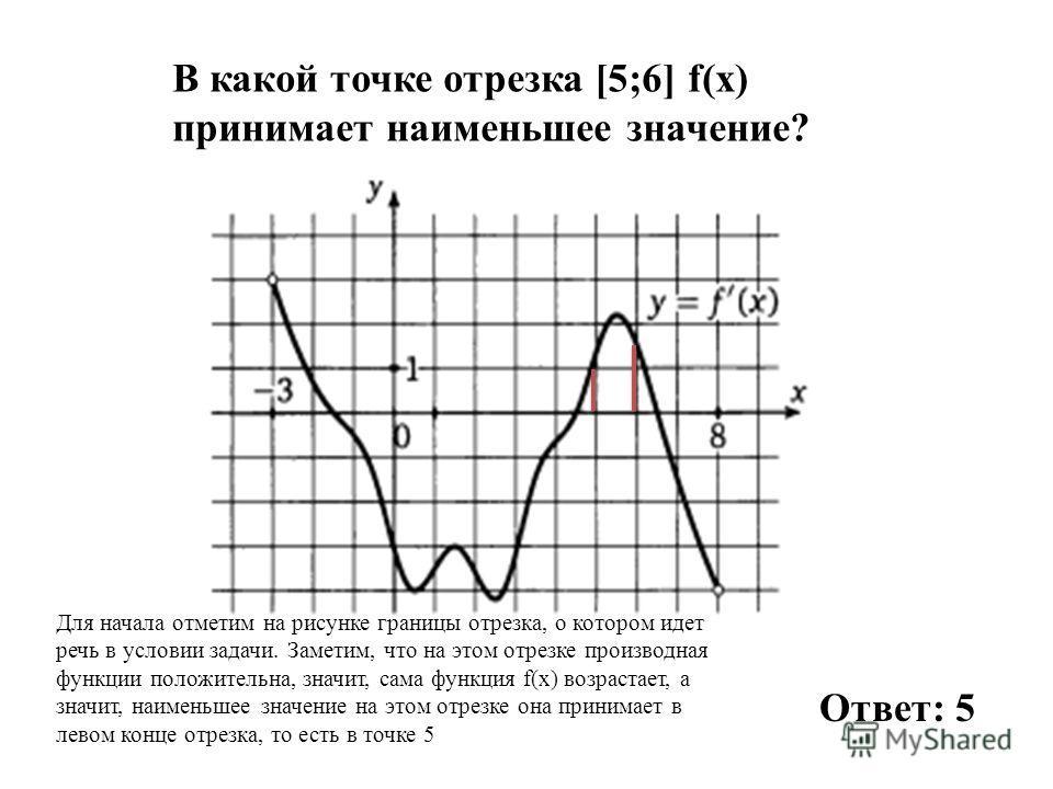 В какой точке отрезка [5;6] f(x) принимает наименьшее значение? Ответ: 5 Для начала отметим на рисунке границы отрезка, о котором идет речь в условии задачи. Заметим, что на этом отрезке производная функции положительна, значит, сама функция f(x) воз