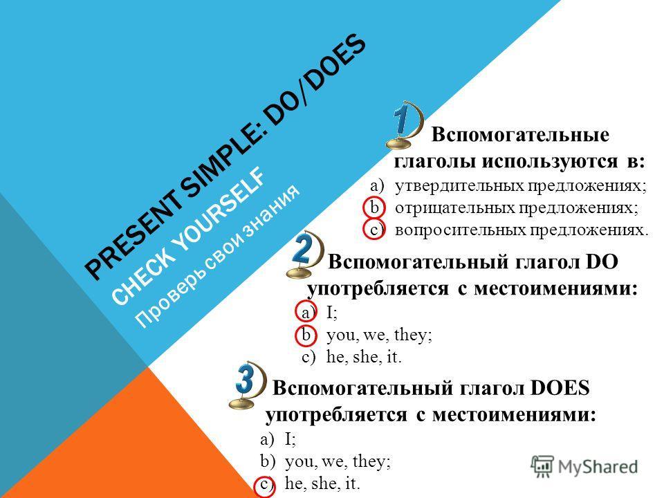 CHECK YOURSELF Проверь свои знания Вспомогательные глаголы используются в: a)утвердительных предложениях; b)отрицательных предложениях; c)вопросительных предложениях. Вспомогательный глагол DO употребляется с местоимениями: a)I; b)you, we, they; c)he