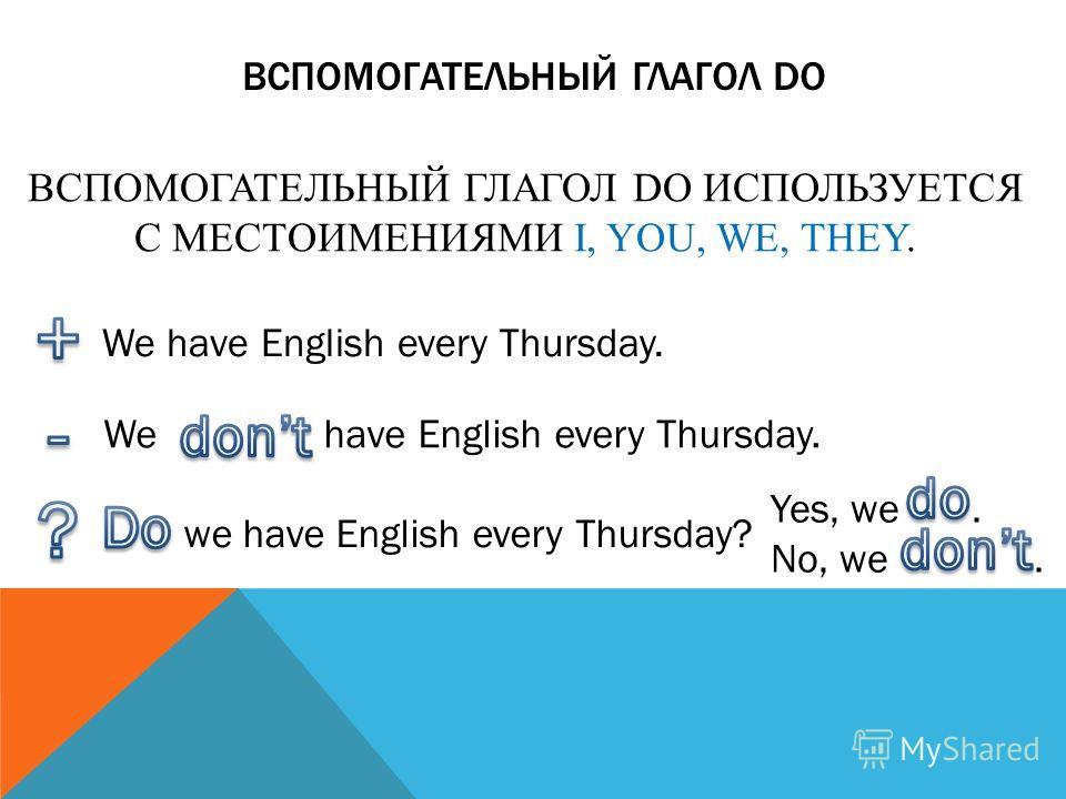 ВСПОМОГАТЕЛЬНЫЙ ГЛАГОЛ DO ВСПОМОГАТЕЛЬНЫЙ ГЛАГОЛ DO ИСПОЛЬЗУЕТСЯ C МЕСТОИМЕНИЯМИ I, YOU, WE, THEY. We have English every Thursday. we have English every Thursday? Yes, we. No, we.