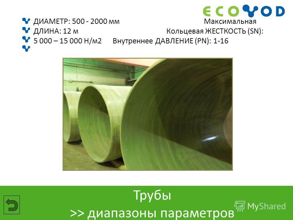 Трубы >> диапазоны параметров ДИАМЕТР: 500 - 2000 мм Максимальная ДЛИНА: 12 м Кольцевая ЖЕСТКОСТЬ (SN): 5 000 – 15 000 Н/м 2 Внутреннее ДАВЛЕНИЕ (PN): 1-16