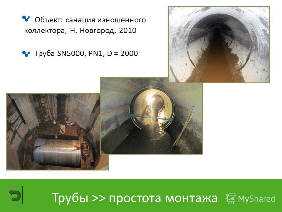Трубы >> простота монтажа Объект: санация изношенного коллектора, Н. Новгород, 2010 Труба SN5000, PN1, D = 2000