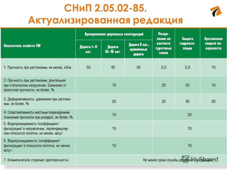 СНиП 2.05.02-85. Актуализированная редакция