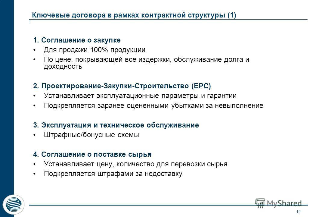 14 Ключевые договора в рамках контрактной структуры (1) 1. Соглашение о закупке Для продажи 100% продукции По цене, покрывающей все издержки, обслуживание долга и доходность 2. Проектирование-Закупки-Строительство (EPC) Устанавливает эксплуатационные