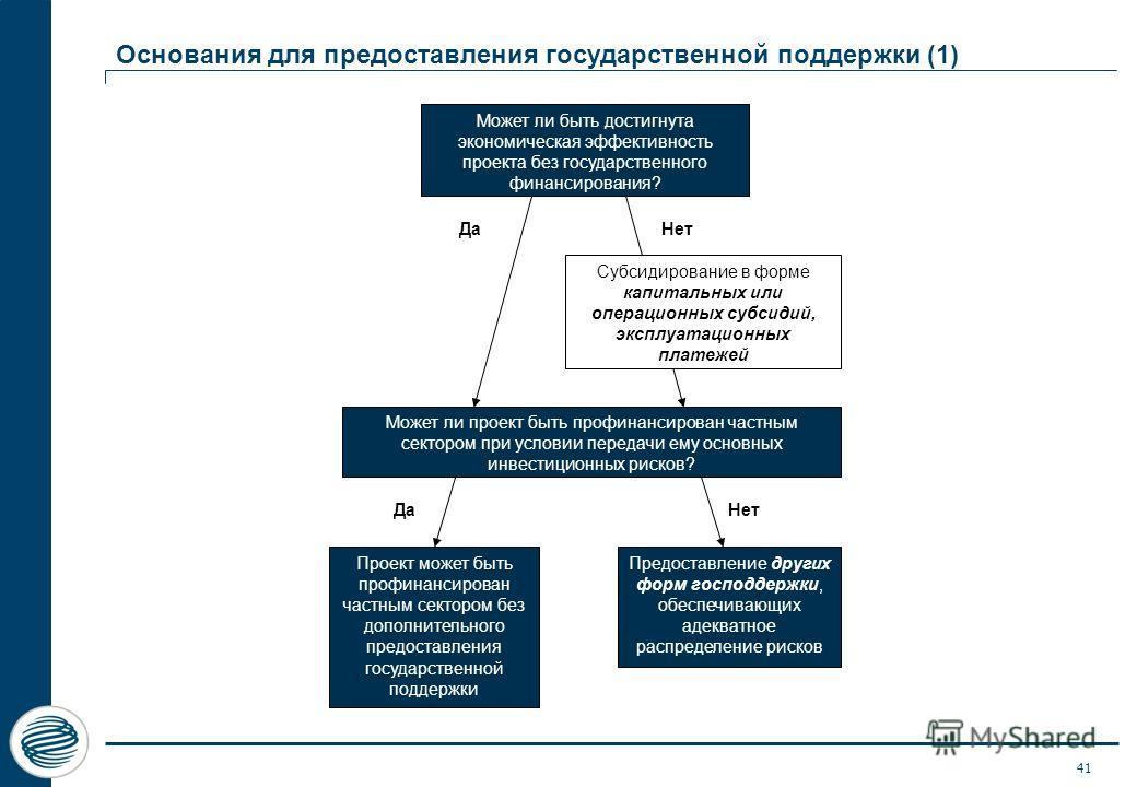 Основания для предоставления государственной поддержки (1) 41 Может ли быть достигнута экономическая эффективность проекта без государственного финансирования? Нет Субсидирование в форме капитальных или операционных субсидий, эксплуатационных платеже