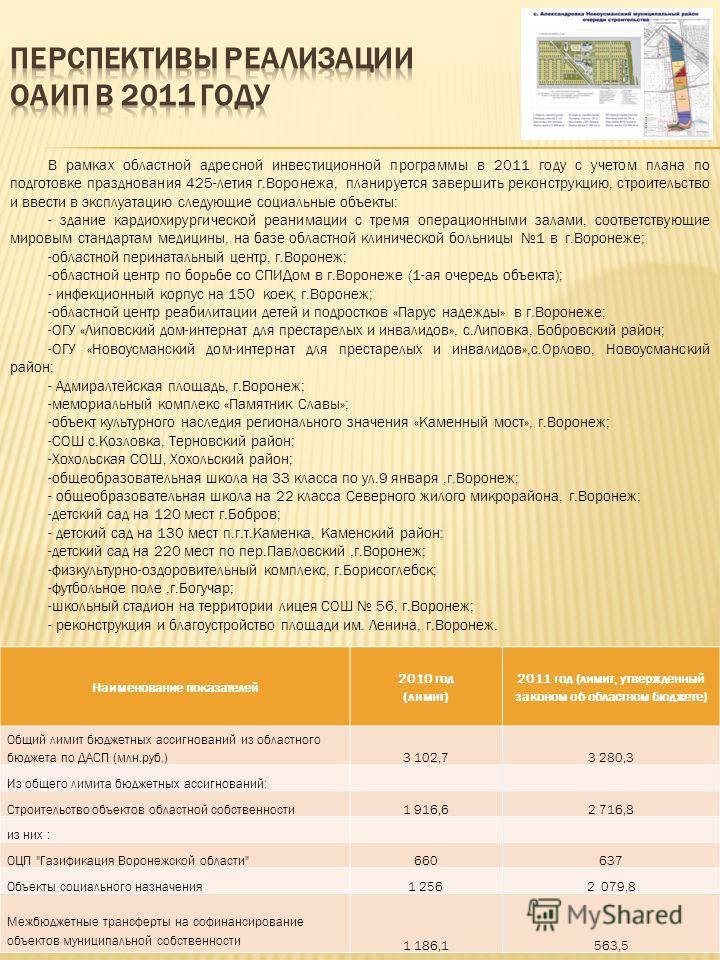 В рамках областной адресной инвестиционной программы в 2011 году с учетом плана по подготовке празднования 425-летия г.Воронежа, планируется завершить реконструкцию, строительство и ввести в эксплуатацию следующие социальные объекты: - здание кардиох