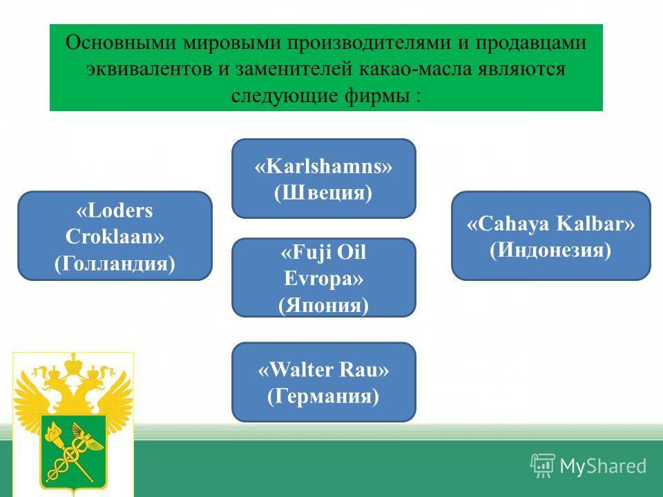 Основными мировыми производителями и продавцами эквивалентов и заменителей какао-масла являются следующие фирмы : «Loders Croklaan» (Голландия) «Karlshamns» (Швеция) «Cahaya Kalbar» (Индонезия) «Fuji Oil Evropa» (Япония) «Walter Rau» (Германия)