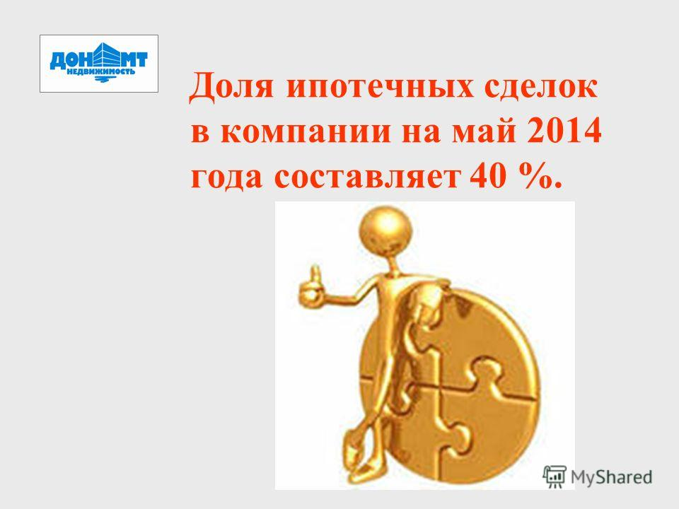 Доля ипотечных сделок в компании на май 2014 года составляет 40 %.
