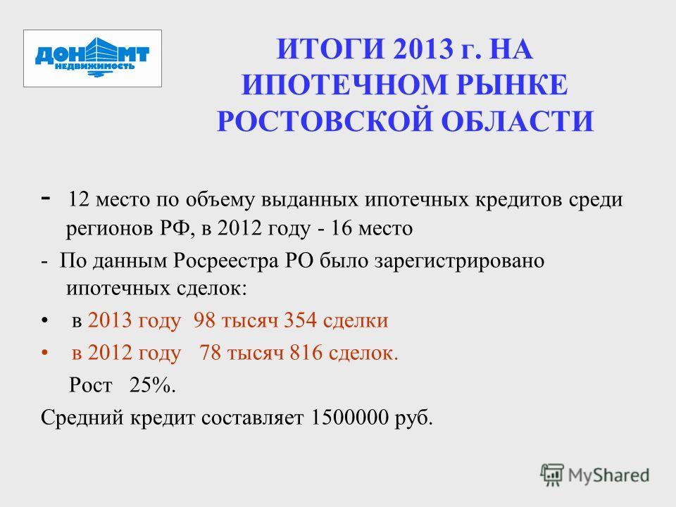 ИТОГИ 2013 г. НА ИПОТЕЧНОМ РЫНКЕ РОСТОВСКОЙ ОБЛАСТИ - 12 место по объему выданных ипотечных кредитов среди регионов РФ, в 2012 году - 16 место - По данным Росреестра РО было зарегистрировано ипотечных сделок: в 2013 году 98 тысяч 354 сделки в 2012 го