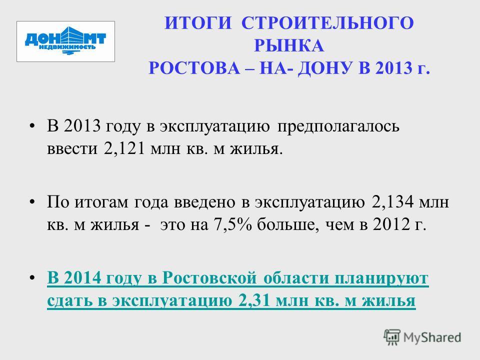 ИТОГИ СТРОИТЕЛЬНОГО РЫНКА РОСТОВА – НА- ДОНУ В 2013 г. В 2013 году в эксплуатацию предполагалось ввести 2,121 млн кв. м жилья. По итогам года введено в эксплуатацию 2,134 млн кв. м жилья - это на 7,5% больше, чем в 2012 г. В 2014 году в Ростовской об