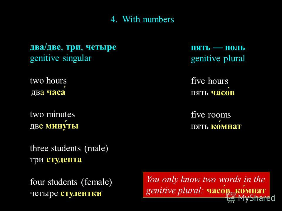 два/две, три, четыре genitive singular two hours два часа two minutes две мину́ты three students (male) три студента four students (female) четыре студентки 4. With numbers пять ноль genitive plural five hours пять часо́в five rooms пять ко́мнат You
