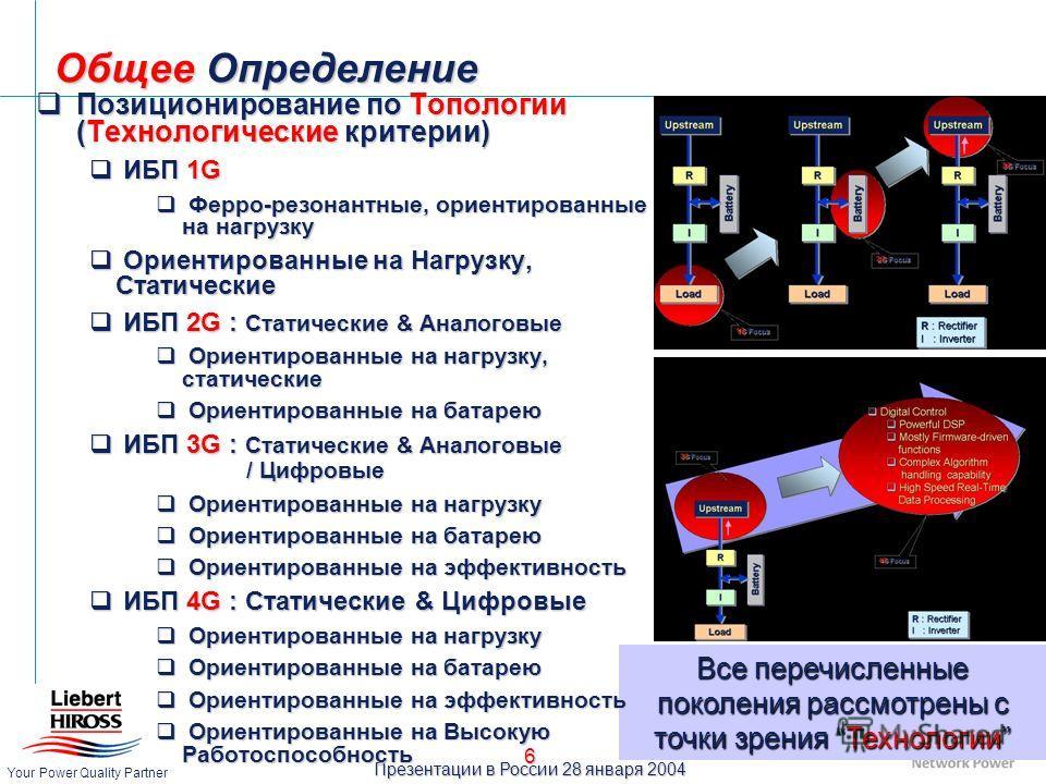 Презентации в России 28 января 2004 Your Power Quality Partner 6 Общее Определение Все перечисленные поколения рассмотрены с точки зрения Технологии q Позиционирование по Топологии (Технологические критерии) q ИБП 1G q Ферро-резонантные, ориентирован