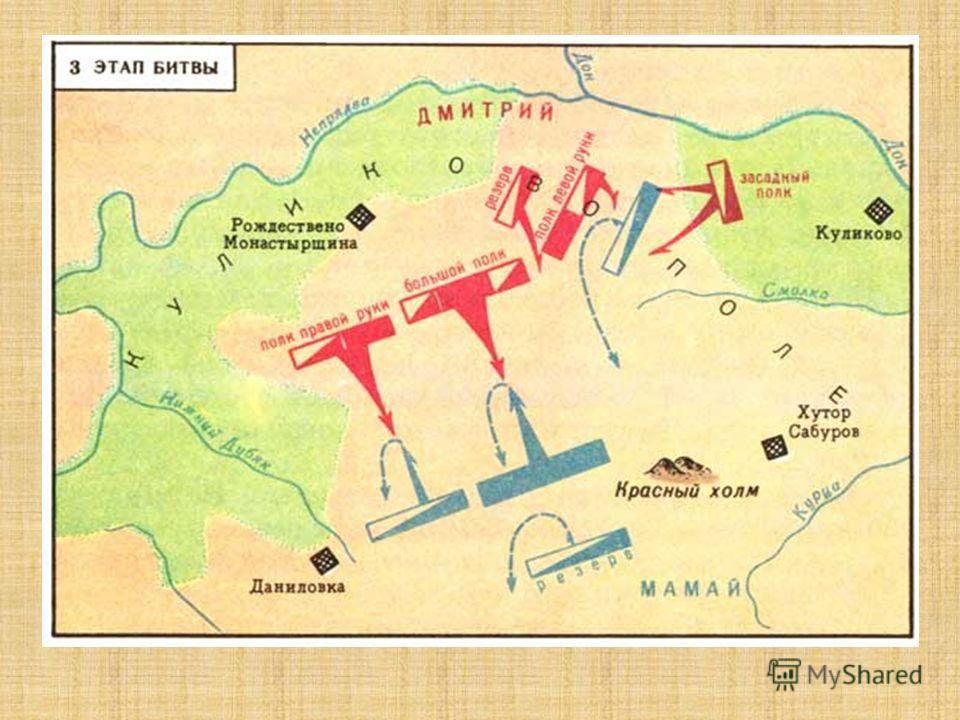 схема куликовская битва фото