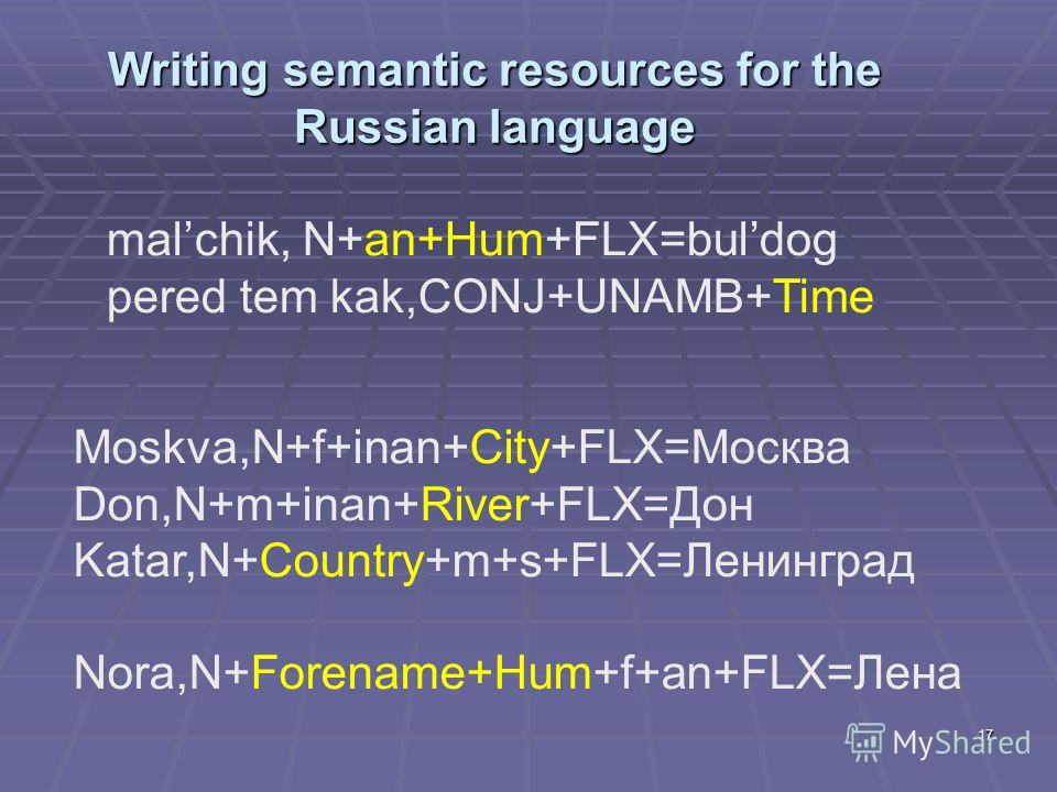 17 Writing semantic resources for the Russian language malchik, N+an+Hum+FLX=buldog pered tem kak,CONJ+UNAMB+Time Moskva,N+f+inan+City+FLX=Москва Don,N+m+inan+River+FLX=Дон Katar,N+Country+m+s+FLX=Ленинград Nora,N+Forename+Hum+f+an+FLX=Лена
