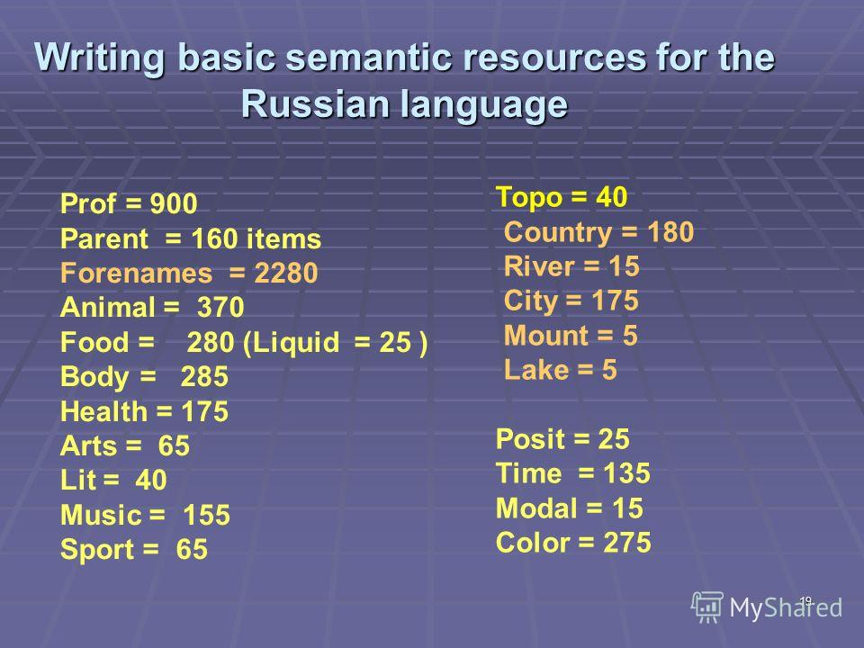 19 Writing basic semantic resources for the Russian language Prof = 900 Parent = 160 items Forenames = 2280 Animal = 370 Food = 280 (Liquid = 25 ) Body = 285 Health = 175 Arts = 65 Lit = 40 Music = 155 Sport = 65 Topo = 40 Country = 180 River = 15 Ci