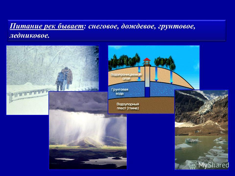 Исток реки – её начало. Устье реки – место впадения реки в море, озеро или одной реки в другую.