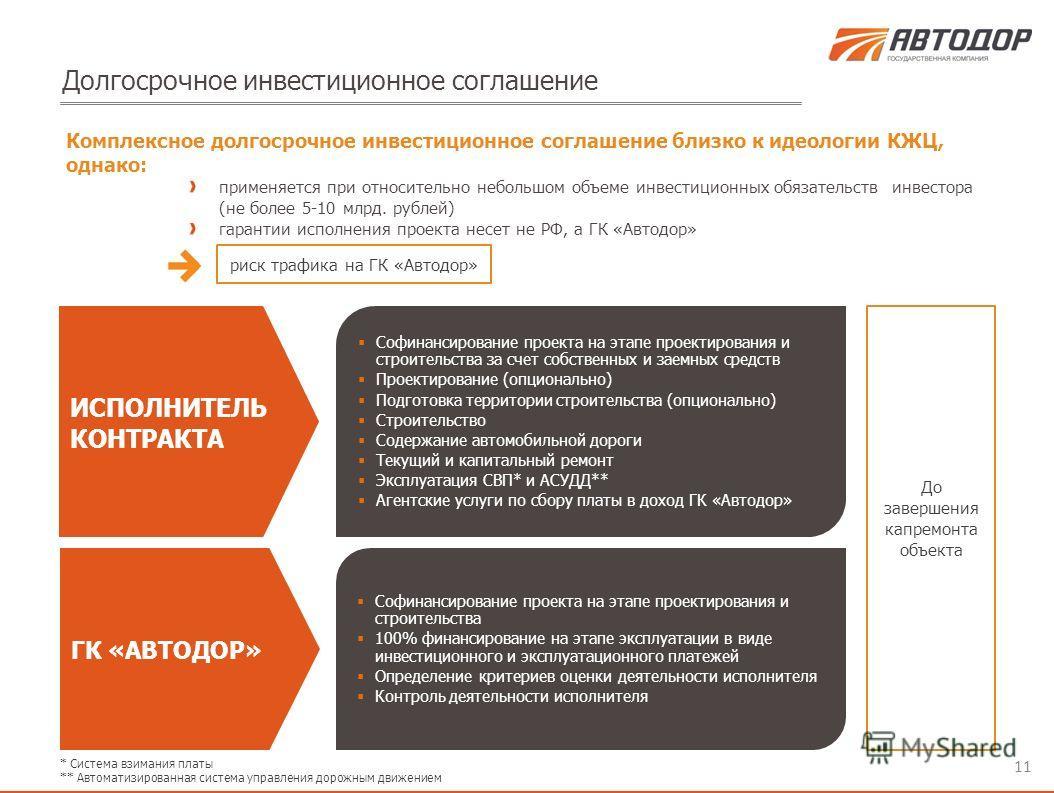 Долгосрочное инвестиционное соглашение 11 Комплексное долгосрочное инвестиционное соглашение близко к идеологии КЖЦ, однако: применяется при относительно небольшом объеме инвестиционных обязательств инвестора (не более 5-10 млрд. рублей) гарантии исп