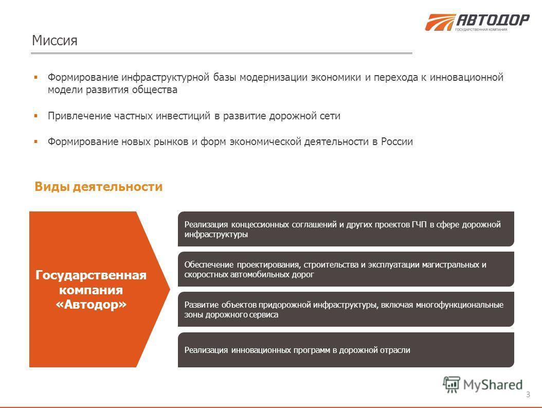 Миссия 3 Государственная компания «Автодор» Реализация концессионных соглашений и других проектов ГЧП в сфере дорожной инфраструктуры Обеспечение проектирования, строительства и эксплуатации магистральных и скоростных автомобильных дорог Развитие объ