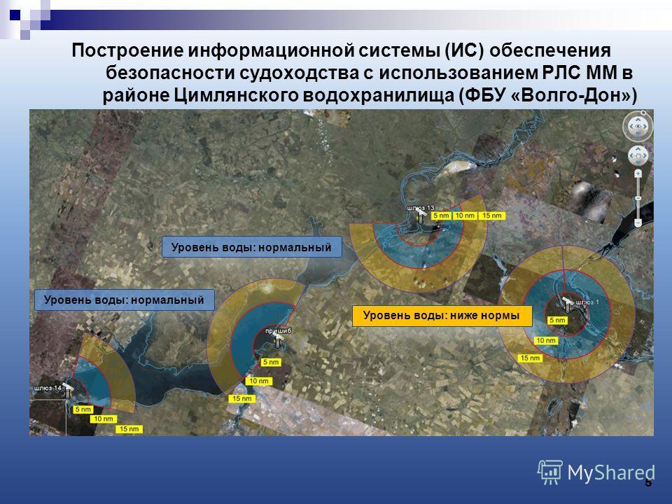 Построение информационной системы (ИС) обеспечения безопасности судоходства с использованием РЛС ММ в районе Цимлянского водохранилища (ФБУ «Волго-Дон») 5 Уровень воды: нормальный Уровень воды: ниже нормы