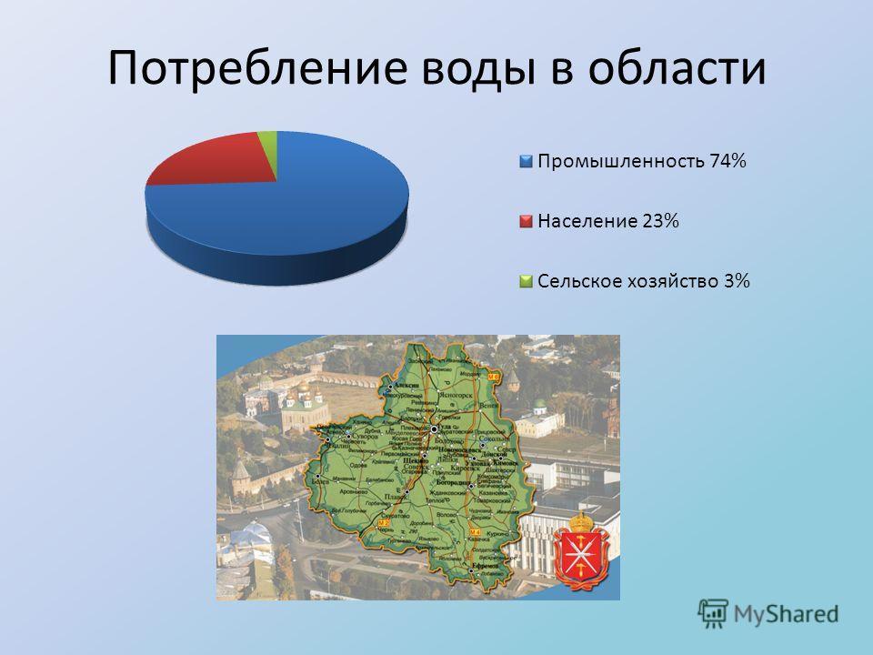 Потребление воды в области