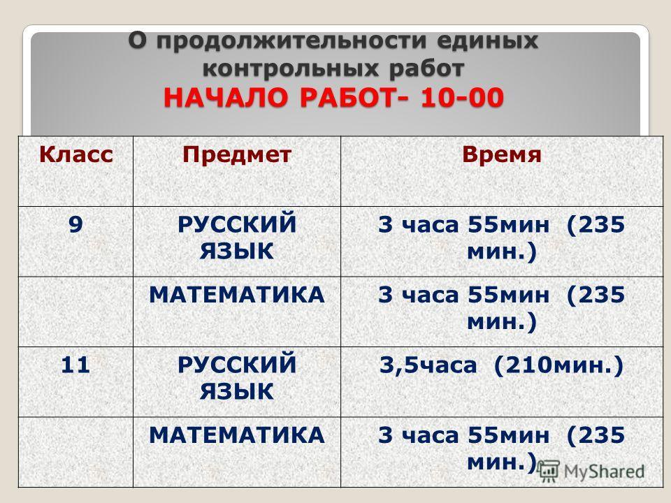 О продолжительности единых контрольных работ НАЧАЛО РАБОТ- 10-00 Класс ПредметВремя 9РУССКИЙ ЯЗЫК 3 часа 55 мин (235 мин.) МАТЕМАТИКА3 часа 55 мин (235 мин.) 11РУССКИЙ ЯЗЫК 3,5 часа (210 мин.) МАТЕМАТИКА3 часа 55 мин (235 мин.)