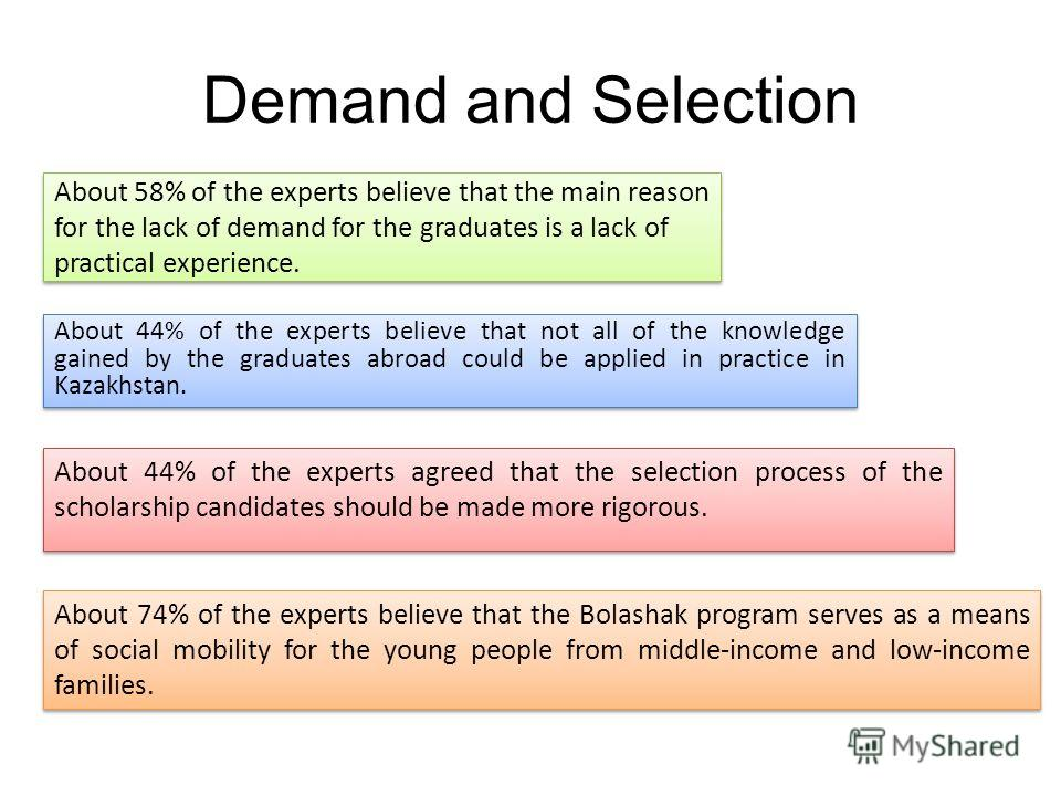 Demand and Selection About 58% of the experts believe that the main reason for the lack of demand for the graduates is a lack of practical experience. About 44% of the experts believe that not all of the knowledge gained by the graduates abroad could