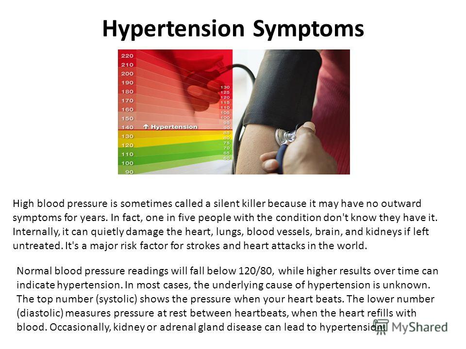 Hypertension Symptoms High blood pressure is sometimes called a silent killer because it may have no outward symptoms for years. In fact, one in five people with the condition don't know they have it. Internally, it can quietly damage the heart, lung
