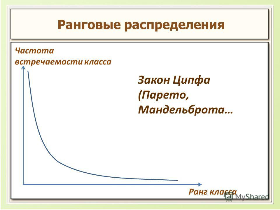 Ранговые распределения Ранг класса Частота встречаемости класса Закон Ципфа (Парето, Мандельброта…