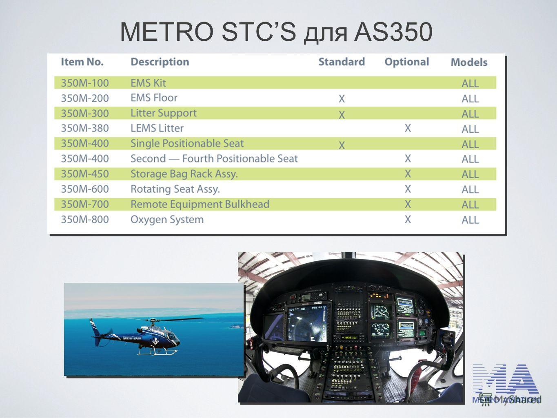 METRO STCS для AS350