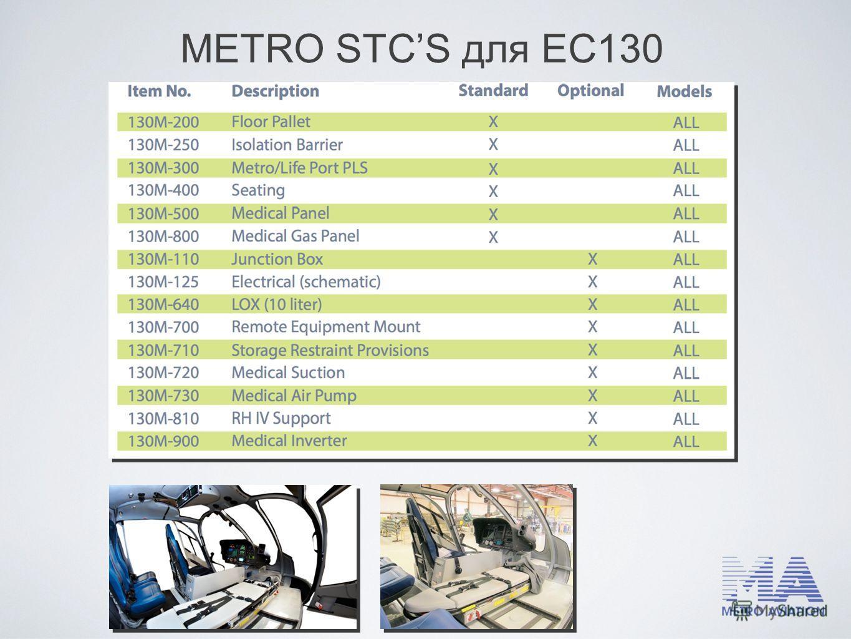 METRO STCS для EC130