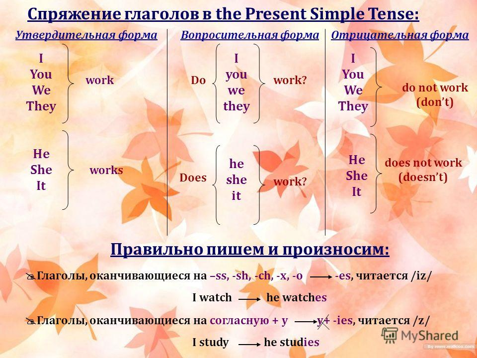 Спряжение глаголов в the Present Simple Tense: Утвердительная форма I You We They He She It works work Вопросительная форма Отрицательная форма Do I you we they work? Does he she it work? I You We They He She It do not work (dont) does not work (does