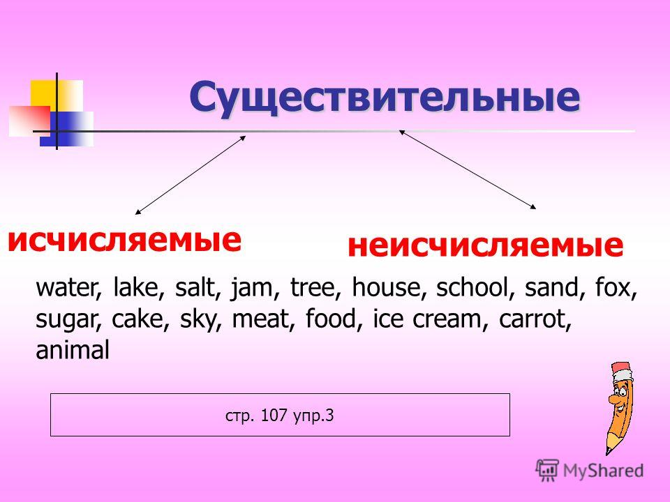 Существительные исчисляемые неисчисляемые water, lake, salt, jam, tree, house, school, sand, fox, sugar, cake, sky, meat, food, ice cream, carrot, animal стр. 107 упр.3
