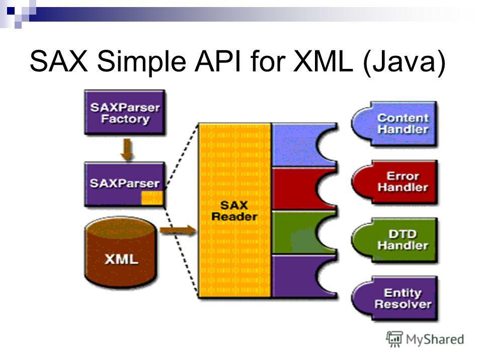 SAX Simple API for XML (Java)